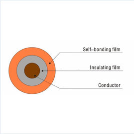 Ultra Thin Round Enamelled Copper Wire Self Bonding Insulated Type For Motors