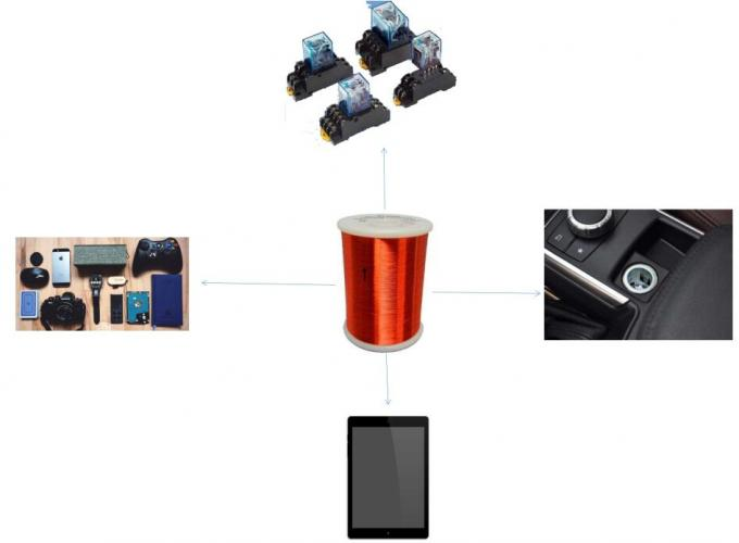 Color Enamel Coated Magnet Wire 0.012 - 0.08mm For Touch Screen